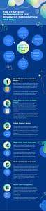 6 ways of jee advanced preparation